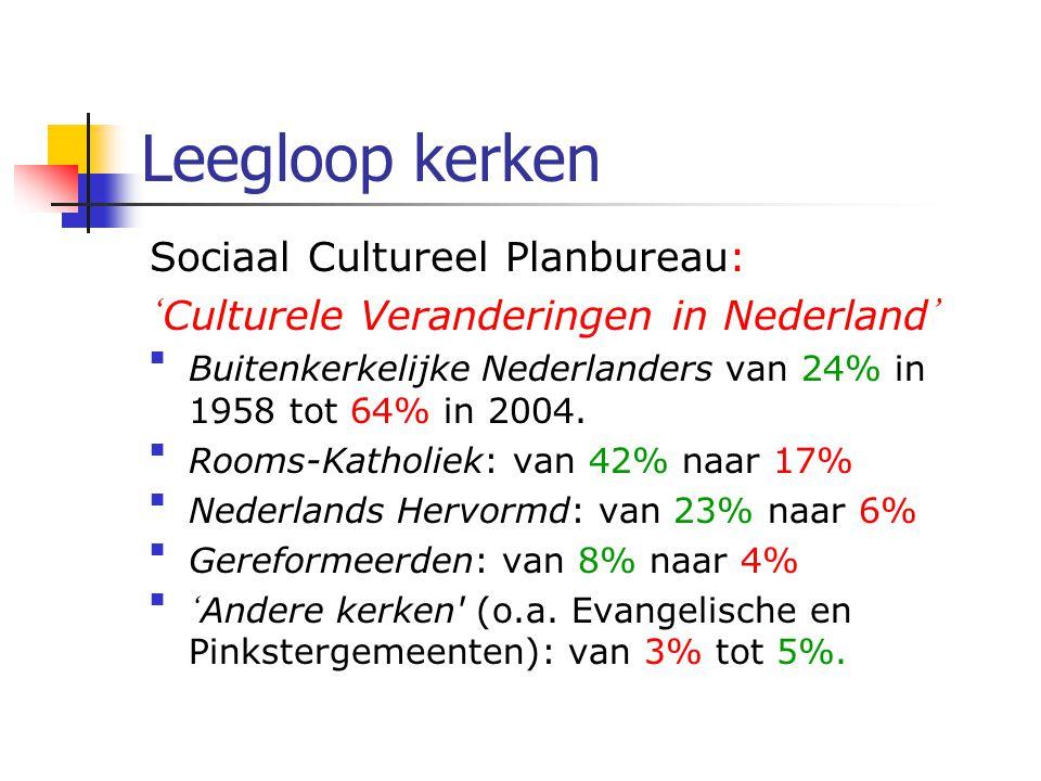 Leegloop kerken Sociaal Cultureel Planbureau: ' Culturele Veranderingen in Nederland ' Buitenkerkelijke Nederlanders van 24% in 1958 tot 64% in 2004.