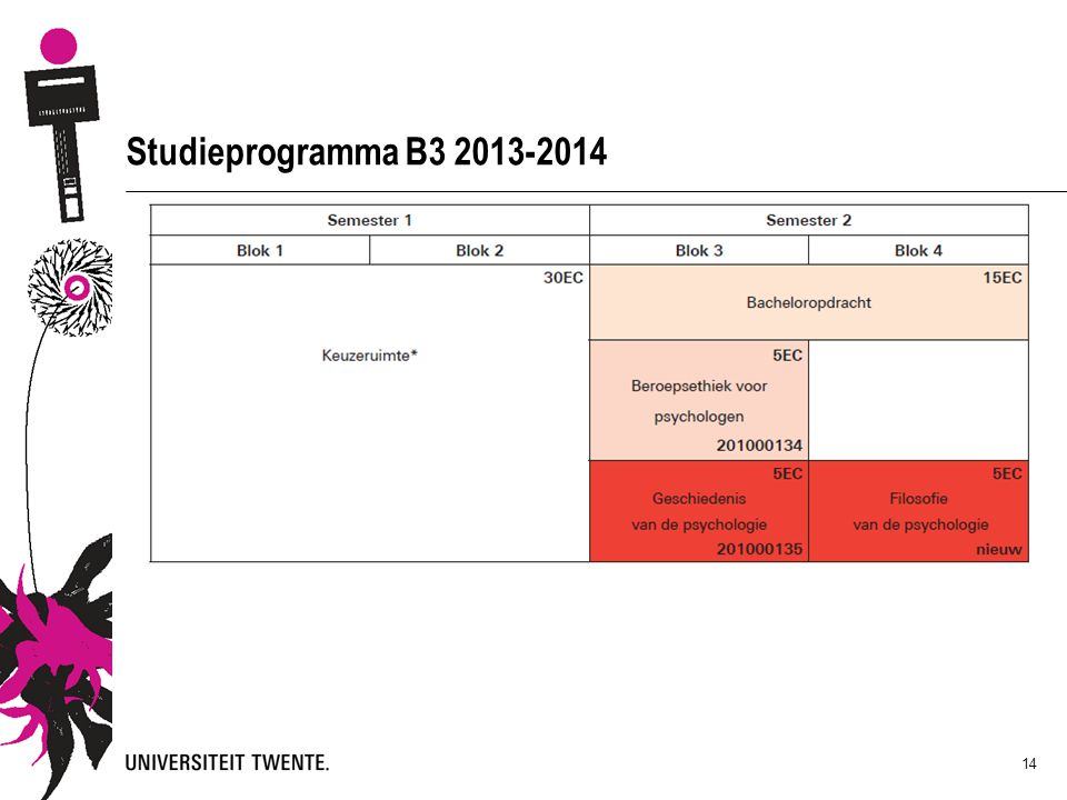 14 Studieprogramma B3 2013-2014