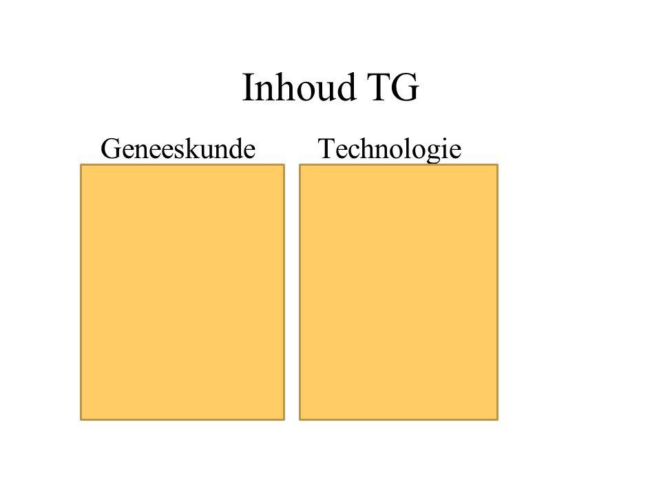 Inhoud TG Geneeskunde Technologie
