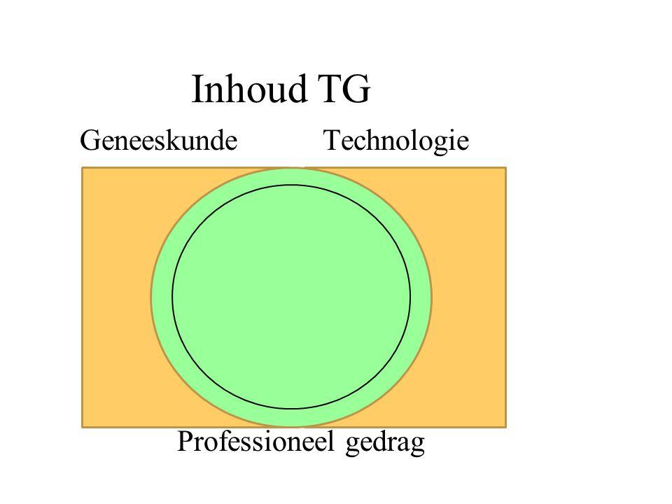 Inhoud TG Geneeskunde Technologie Professioneel gedrag Technische geneeskunde