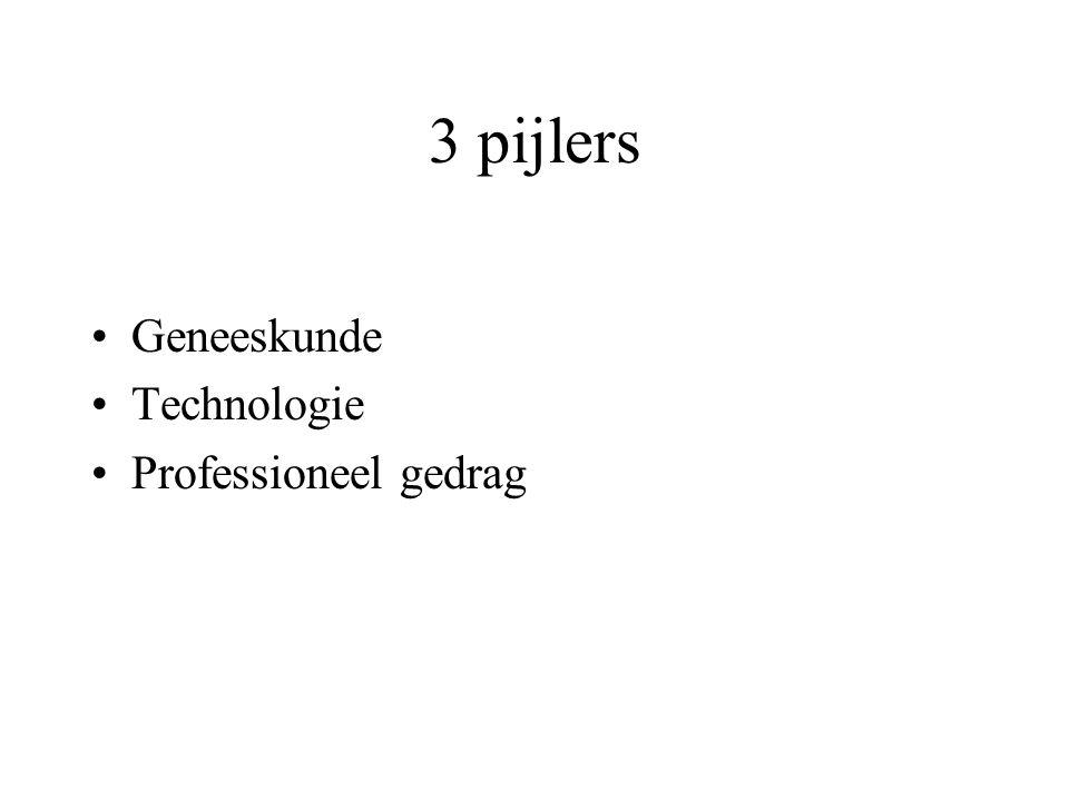 3 pijlers Geneeskunde Technologie Professioneel gedrag