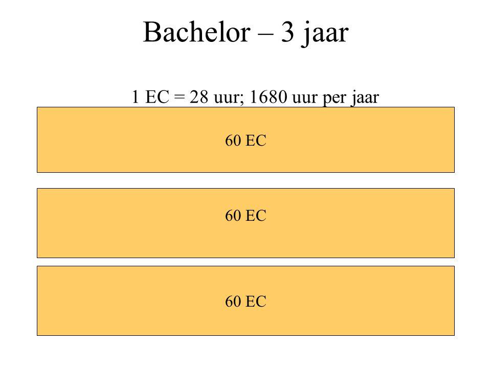 Bachelor – 3 jaar 1 EC = 28 uur; 1680 uur per jaar » » Bachelor – 180 EC 60 EC 60 EC