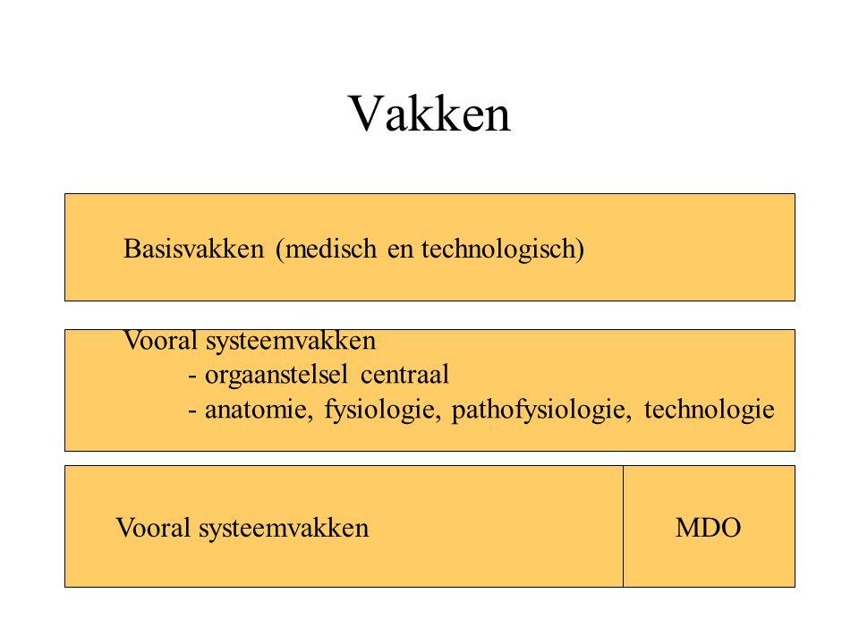 Vakken » » Bachelor – 180 EC Basisvakken (medisch en technologisch) Vooral systeemvakken - orgaanstelsel centraal - anatomie, fysiologie, pathofysiolo