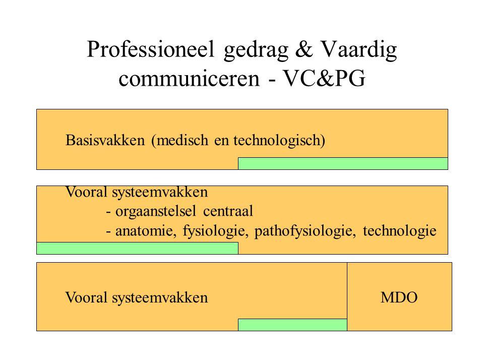 Professioneel gedrag & Vaardig communiceren - VC&PG » » Bachelor – 180 EC Basisvakken (medisch en technologisch) Vooral systeemvakken - orgaanstelsel