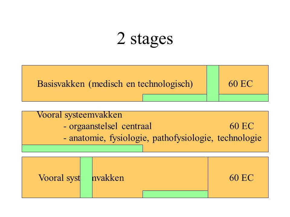 2 stages » » Bachelor – 180 EC Basisvakken (medisch en technologisch) 60 EC Vooral systeemvakken - orgaanstelsel centraal 60 EC - anatomie, fysiologie