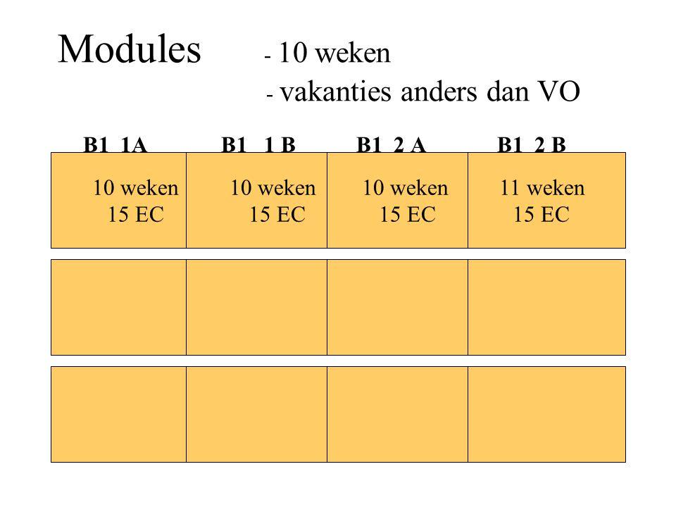 Modules - 10 weken - vakanties anders dan VO B1 1A B1 1 B B1 2 A B1 2 B » 10 weken 10 weken 10 weken 11 weken 15 EC 15 EC 15 EC15 EC