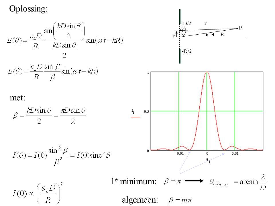 Oplossing: met: P R r  y -D/2 D/2 1 e minimum: algemeen: