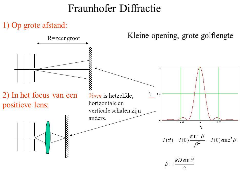 Kleine opening, grote golflengte 2) In het focus van een positieve lens: Vorm is hetzelfde; horizontale en verticale schalen zijn anders. Fraunhofer D