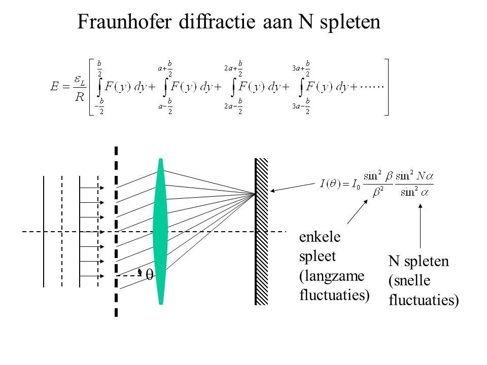 Fraunhofer diffractie aan N spleten  enkele spleet (langzame fluctuaties) N spleten (snelle fluctuaties)