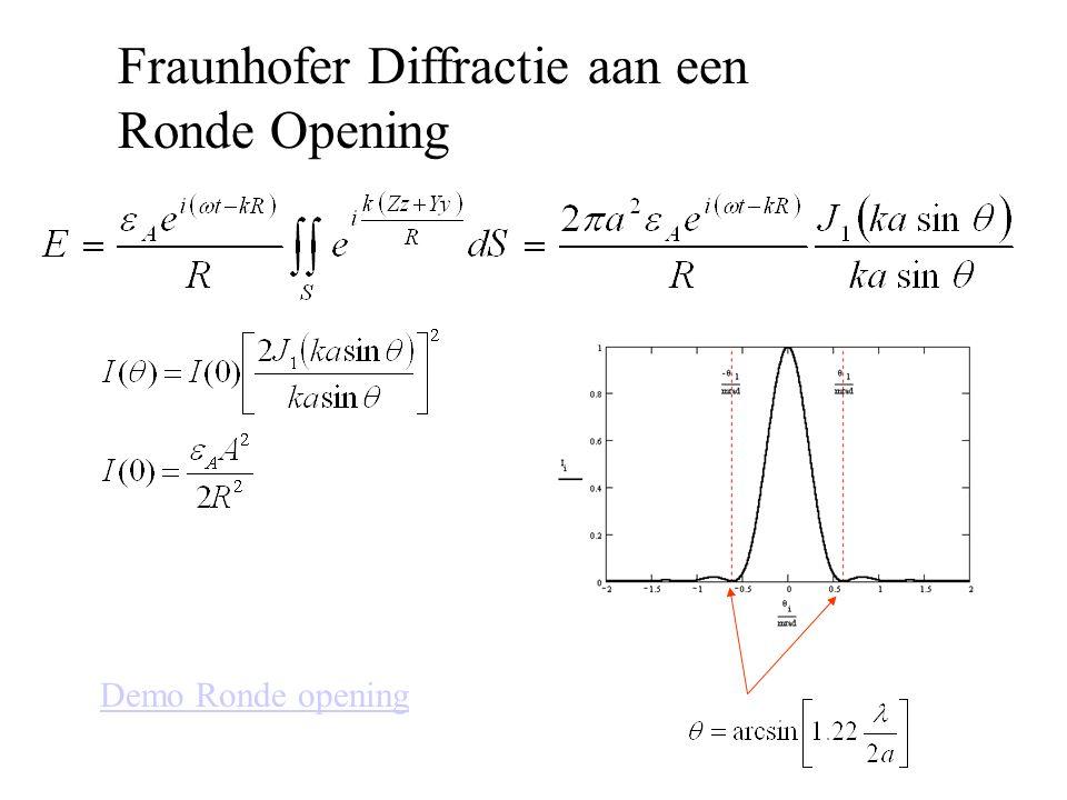 Fraunhofer Diffractie aan een Ronde Opening Demo Ronde opening