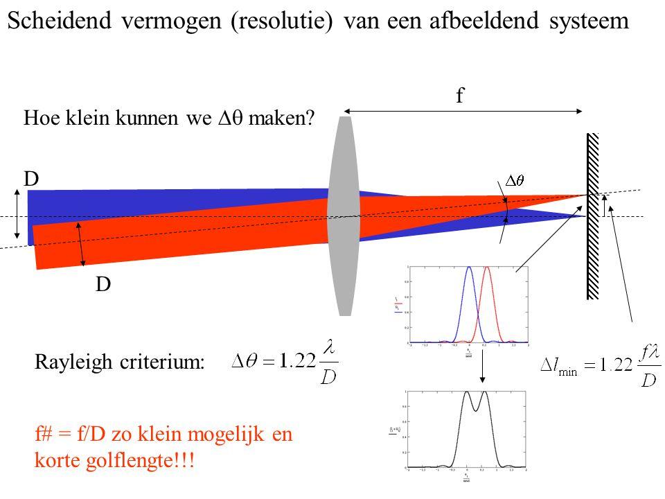 D D Scheidend vermogen (resolutie) van een afbeeldend systeem Hoe klein kunnen we  maken? f Rayleigh criterium:  f# = f/D zo klein mogelijk en kor