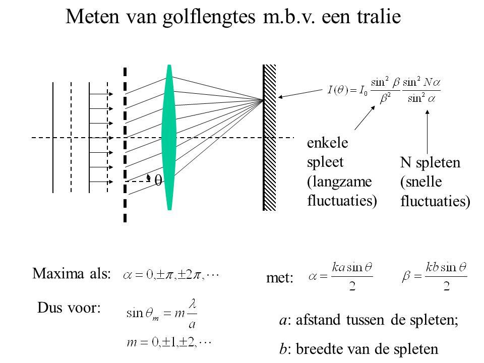 Meten van golflengtes m.b.v. een tralie  enkele spleet (langzame fluctuaties) N spleten (snelle fluctuaties) Maxima als: met: Dus voor: a: afstand tu