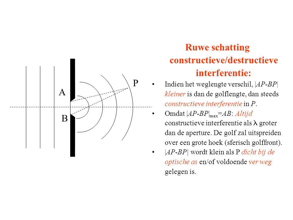 A B P Ruwe schatting constructieve/destructieve interferentie: Indien het weglengte verschil,  AP-BP  kleiner is dan de golflengte, dan steeds constru