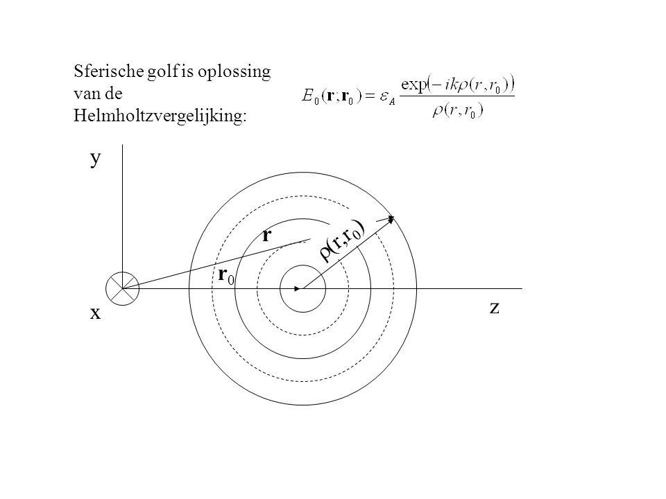 Sferische golf is oplossing van de Helmholtzvergelijking: z r0r0 r y x  (r,r 0 )