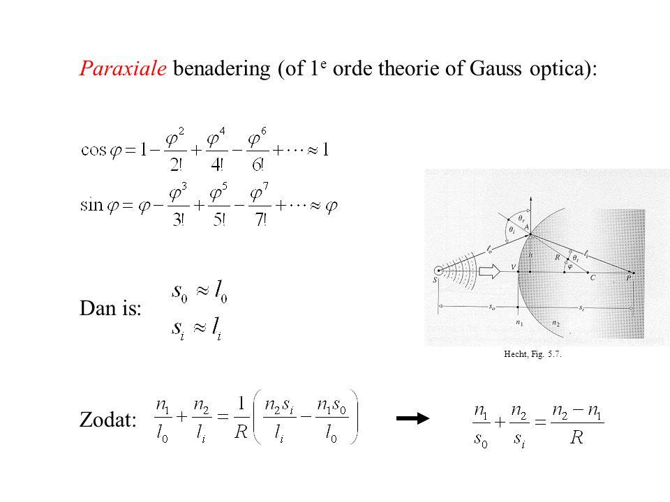 Paraxiale benadering (of 1 e orde theorie of Gauss optica): Dan is: Zodat: Hecht, Fig. 5.7.