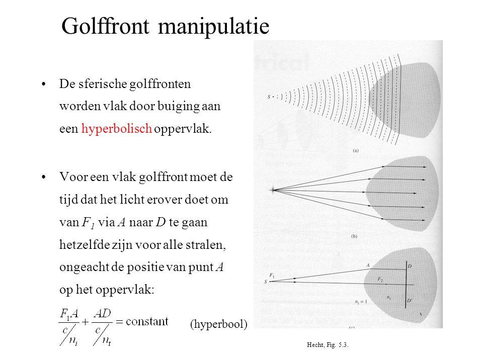 De sferische golffronten worden vlak door buiging aan een hyperbolisch oppervlak. Voor een vlak golffront moet de tijd dat het licht erover doet om va