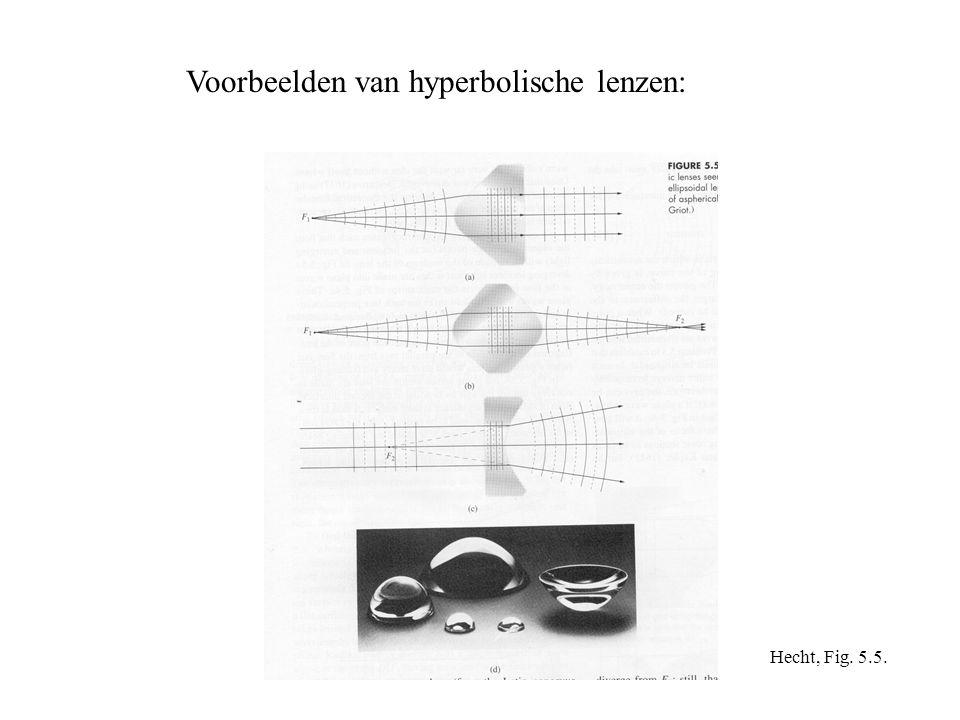 Voorbeelden van hyperbolische lenzen: Hecht, Fig. 5.5.