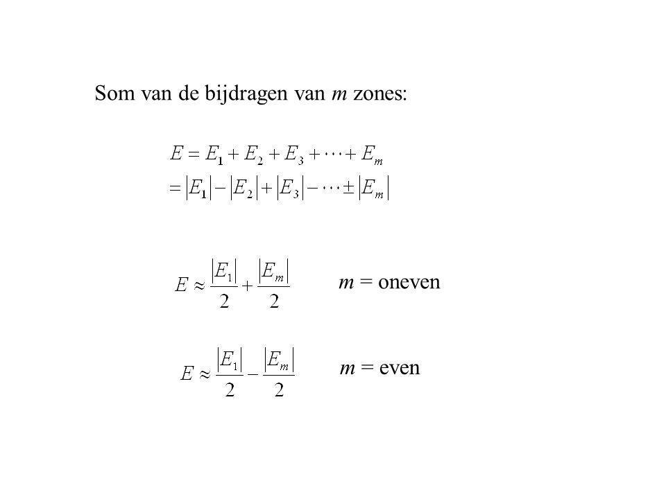 Som van de bijdragen van m zones: m = oneven m = even