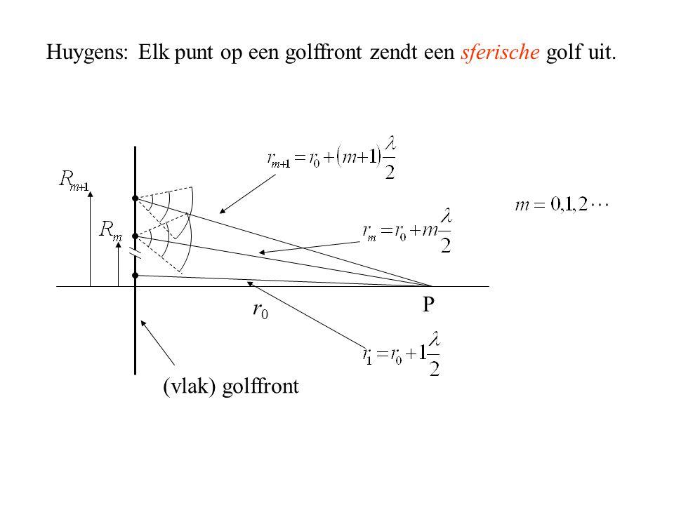Huygens: Elk punt op een golffront zendt een sferische golf uit. r0r0 P (vlak) golffront