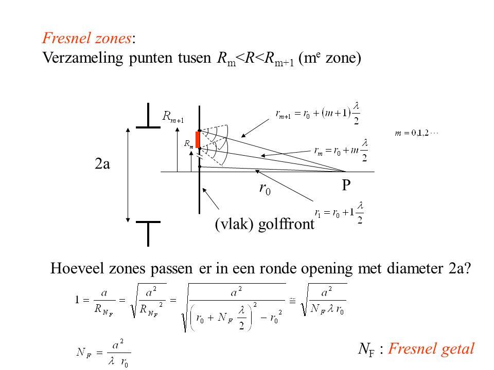 Fresnel zones: Verzameling punten tusen R m <R<R m+1 (m e zone) r0r0 P (vlak) golffront 2a Hoeveel zones passen er in een ronde opening met diameter 2a.