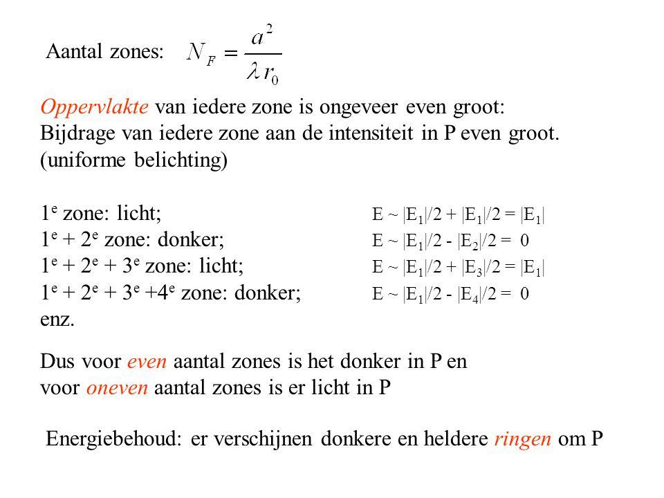 Oppervlakte van iedere zone is ongeveer even groot: Bijdrage van iedere zone aan de intensiteit in P even groot.