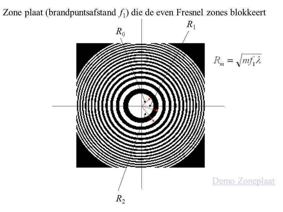 R0R0 R1R1 R2R2 Zone plaat (brandpuntsafstand f 1 ) die de even Fresnel zones blokkeert Demo Zoneplaat