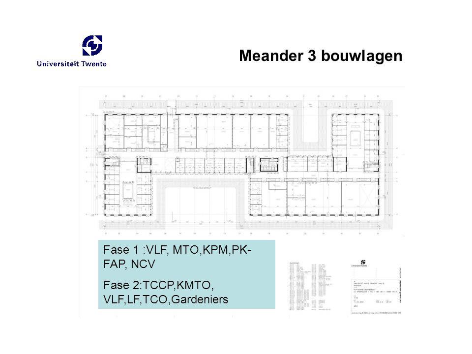Meander 3 bouwlagen Fase 1 :VLF, MTO,KPM,PK- FAP, NCV Fase 2:TCCP,KMTO, VLF,LF,TCO,Gardeniers
