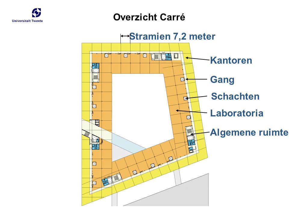 Overzicht Carré Kantoren Gang Schachten Laboratoria Algemene ruimtes Stramien 7,2 meter