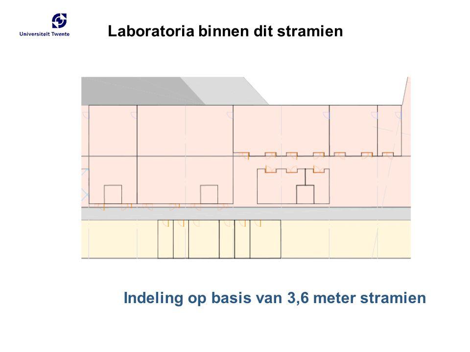 Laboratoria binnen dit stramien Indeling op basis van 3,6 meter stramien