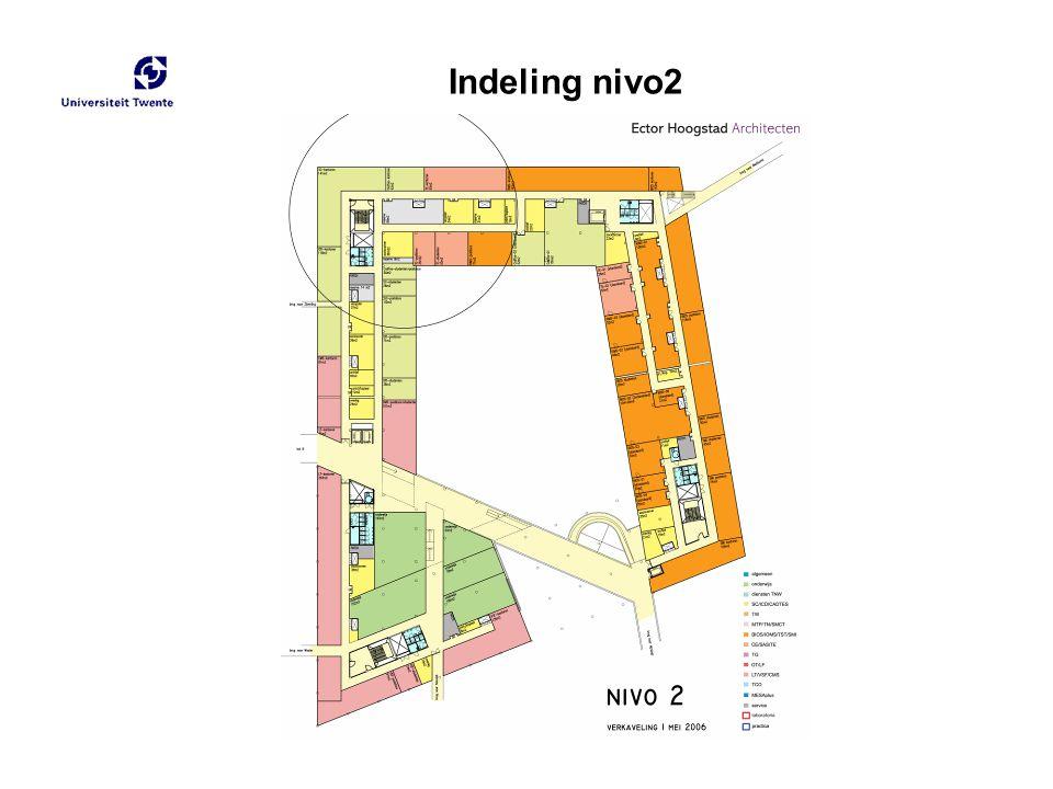 Indeling nivo2
