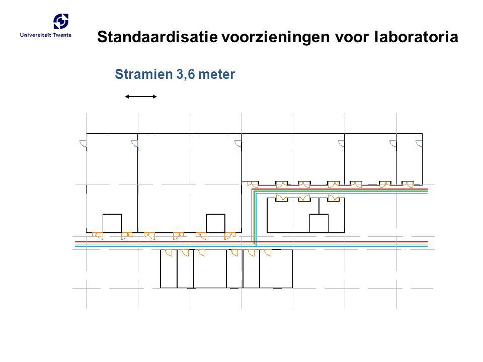 Standaardisatie voorzieningen voor laboratoria Stramien 3,6 meter