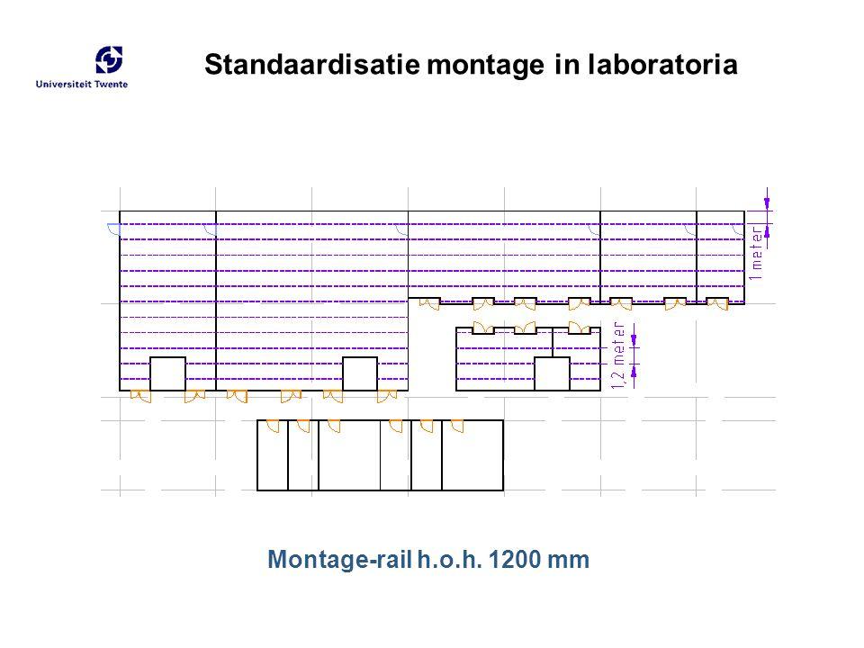 Standaardisatie montage in laboratoria Montage-rail h.o.h. 1200 mm