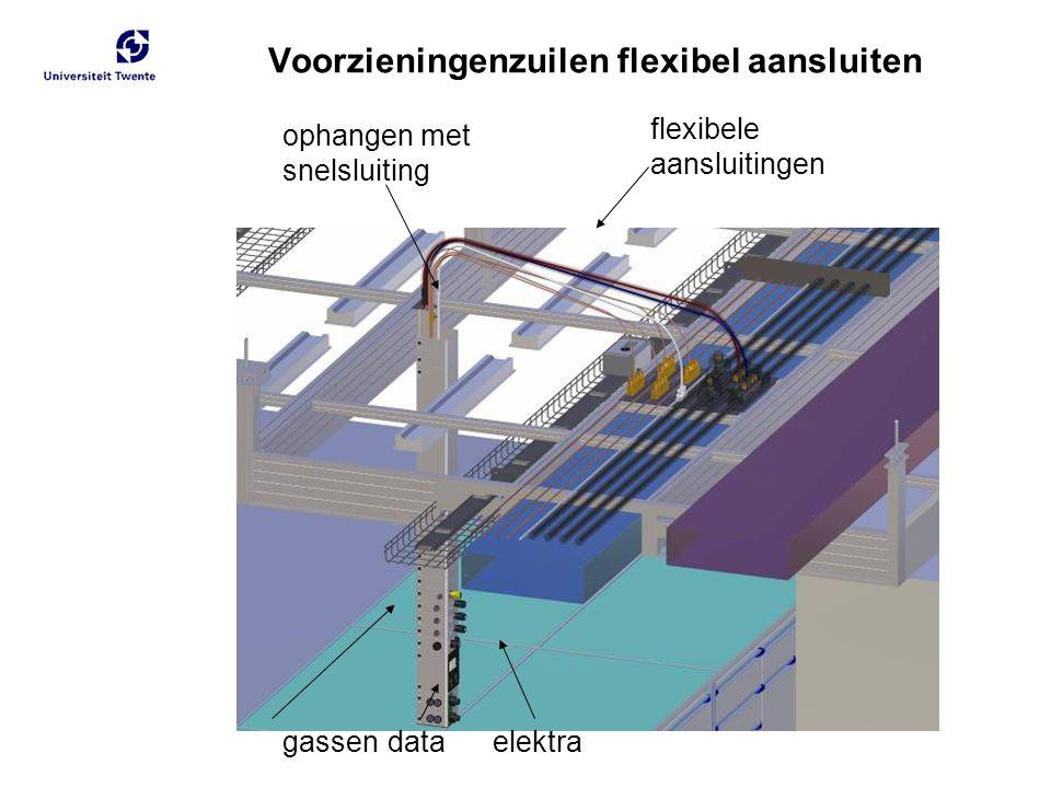 gassendataelektra ophangen met snelsluiting flexibele aansluitingen Voorzieningenzuilen flexibel aansluiten