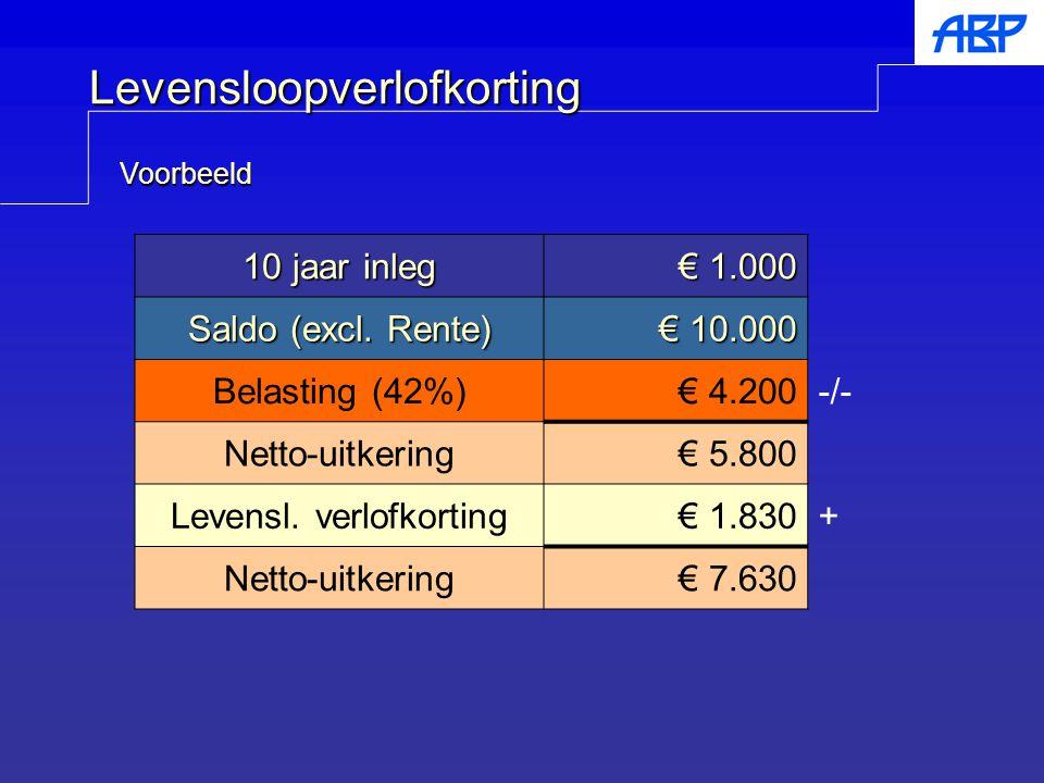 Levensloopverlofkorting 10 jaar inleg € 1.000 Saldo (excl. Rente) € 10.000 Belasting (42%)€ 4.200-/- Netto-uitkering€ 5.800 Levensl. verlofkorting€ 1.