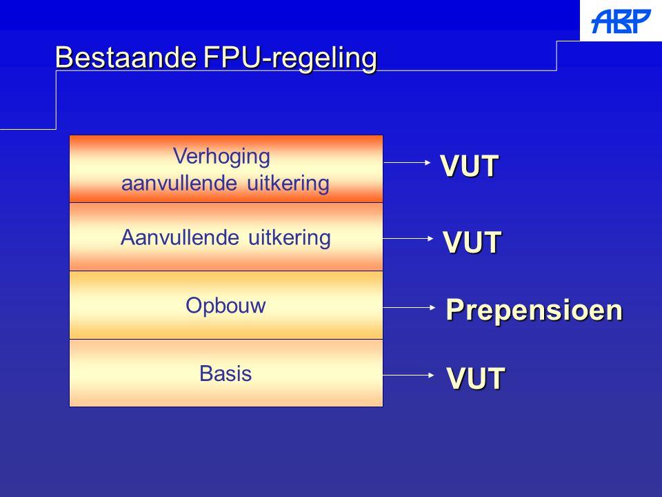 Bestaande FPU-regeling Basis Verhoging aanvullende uitkering Aanvullende uitkering Opbouw VUT VUT VUT Prepensioen