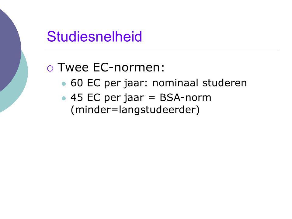 UT onderwijssytemen (1)  Studentportal http://my.utwente.nl  Blackboard http://blackboard.utwente.nl  OSIRIS http://osiris.utwente.nl/student
