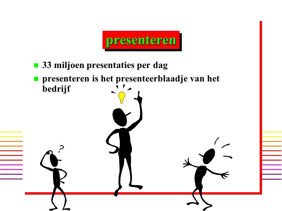 presenterenpresenteren n n 33 miljoen presentaties per dag n n presenteren is het presenteerblaadje van het bedrijf