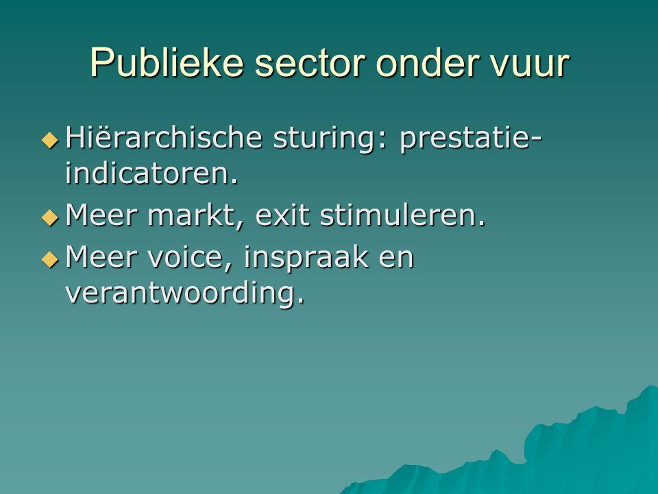Publieke sector onder vuur  Hiërarchische sturing: prestatie- indicatoren.  Meer markt, exit stimuleren.  Meer voice, inspraak en verantwoording.