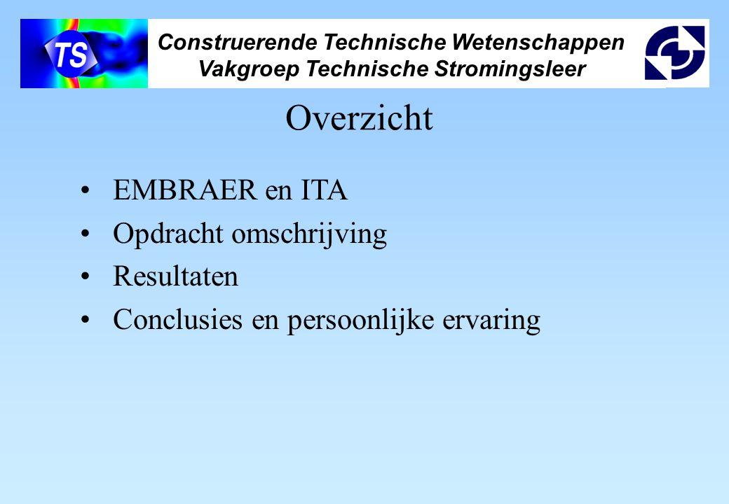 Construerende Technische Wetenschappen Vakgroep Technische Stromingsleer Overzicht EMBRAER en ITA Opdracht omschrijving Resultaten Conclusies en perso