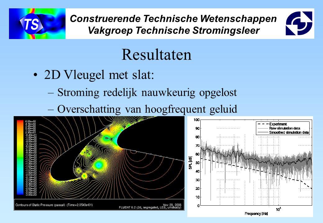Construerende Technische Wetenschappen Vakgroep Technische Stromingsleer Resultaten 2D Vleugel met slat: –Stroming redelijk nauwkeurig opgelost –Overs