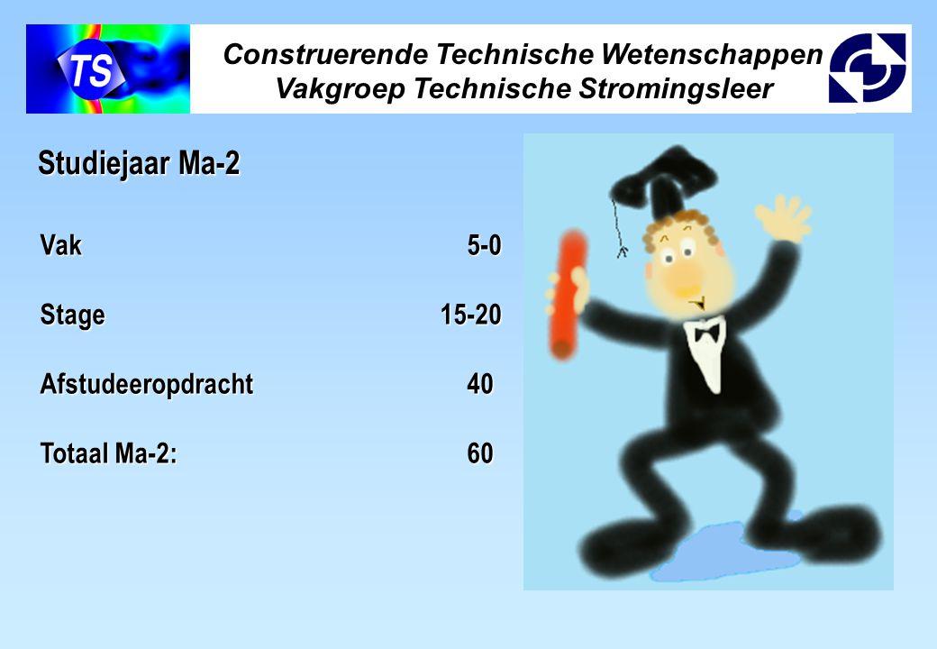 Construerende Technische Wetenschappen Vakgroep Technische Stromingsleer Vak5-0 Stage 15-20 Afstudeeropdracht40 Totaal Ma-2:60 Studiejaar Ma-2