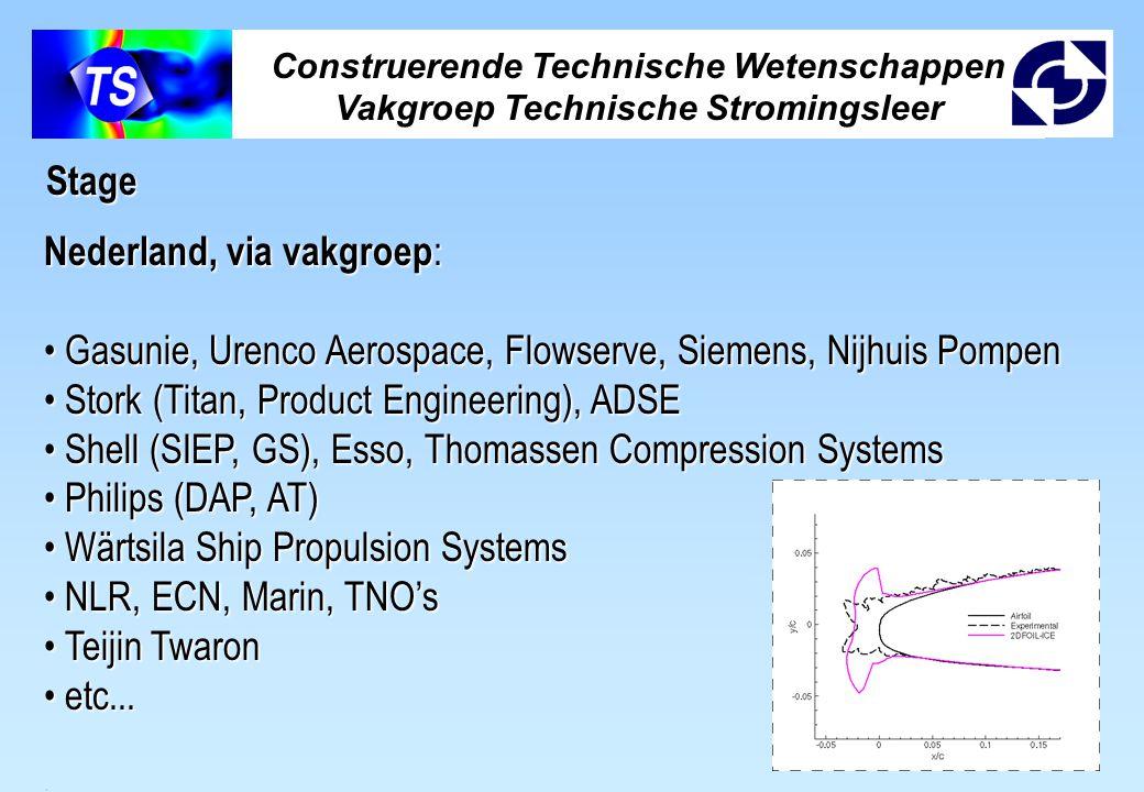 Construerende Technische Wetenschappen Vakgroep Technische Stromingsleer Nederland, via vakgroep : Gasunie, Urenco Aerospace, Flowserve, Siemens, Nijh