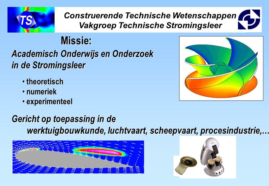 Construerende Technische Wetenschappen Vakgroep Technische Stromingsleer Missie: Academisch Onderwijs en Onderzoek in de Stromingsleer theoretisch theoretisch numeriek numeriek experimenteel experimenteel.
