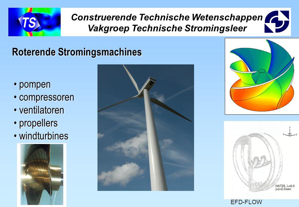 Construerende Technische Wetenschappen Vakgroep Technische Stromingsleer Roterende Stromingsmachines pompen pompen compressoren compressoren ventilatoren ventilatoren propellers propellers windturbines windturbines EFD-FLOW