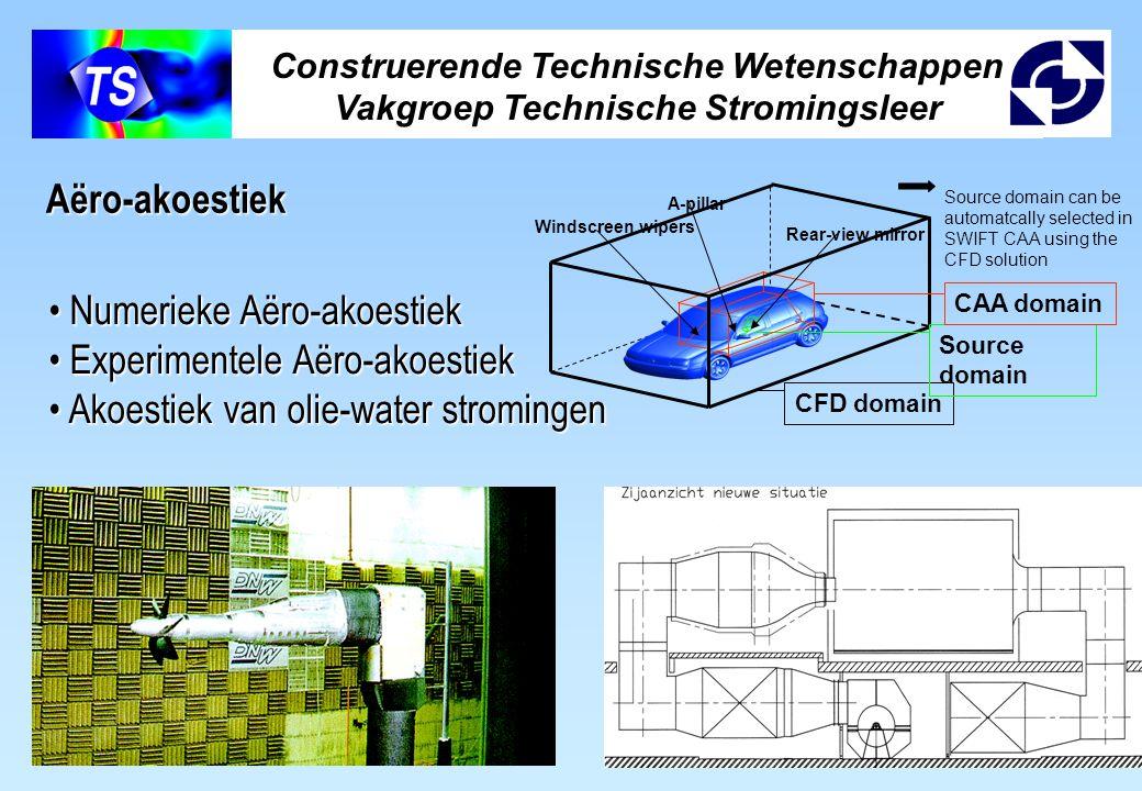 Construerende Technische Wetenschappen Vakgroep Technische Stromingsleer Aëro-akoestiek Numerieke Aëro-akoestiek Numerieke Aëro-akoestiek Experimentel