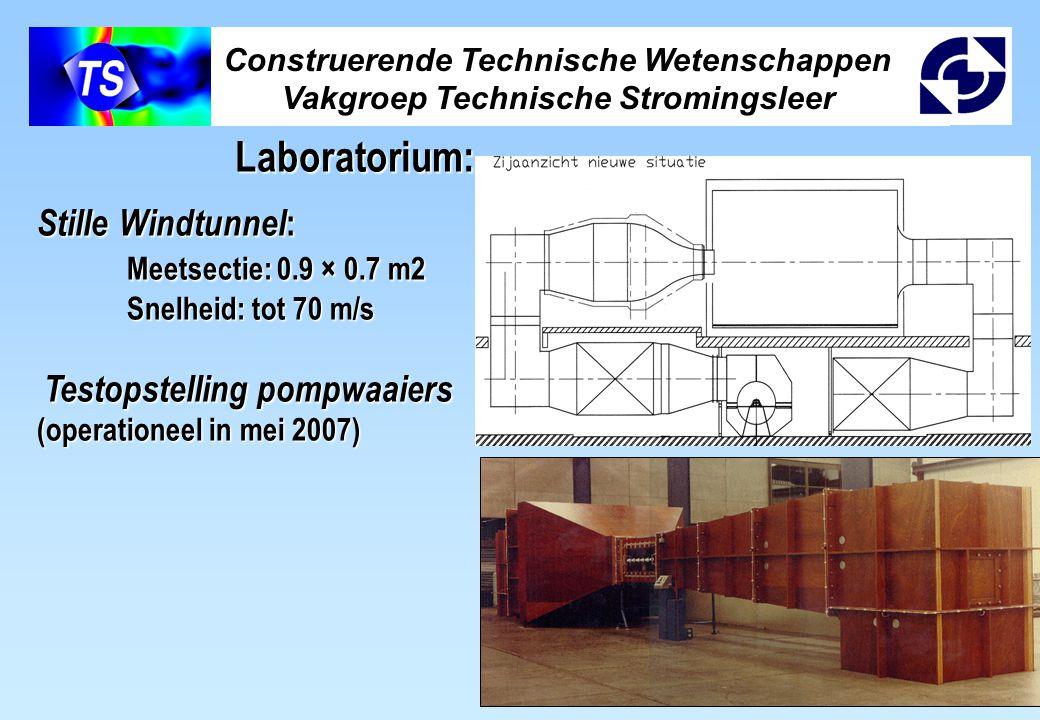 Construerende Technische Wetenschappen Vakgroep Technische Stromingsleer Stille Windtunnel : Meetsectie: 0.9 × 0.7 m2 Snelheid: tot 70 m/s Testopstell