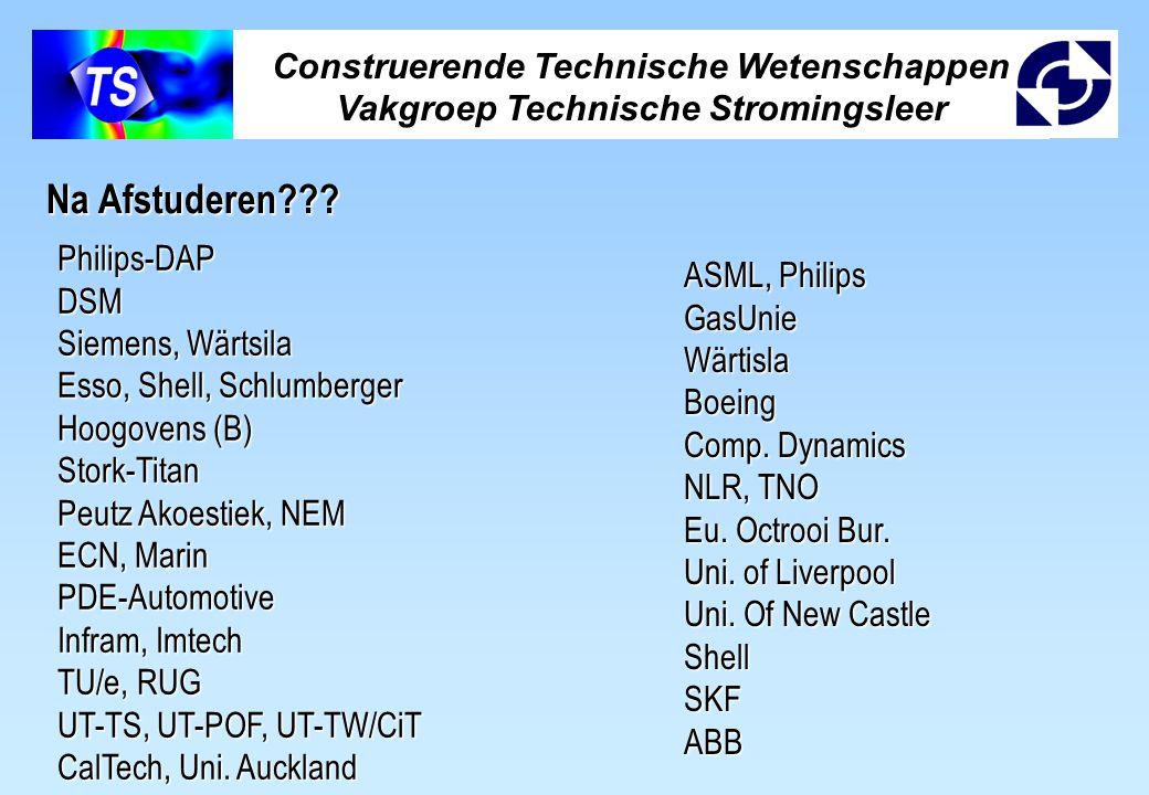 Construerende Technische Wetenschappen Vakgroep Technische Stromingsleer Na Afstuderen??? Philips-DAPDSM Siemens, Wärtsila Esso, Shell, Schlumberger H