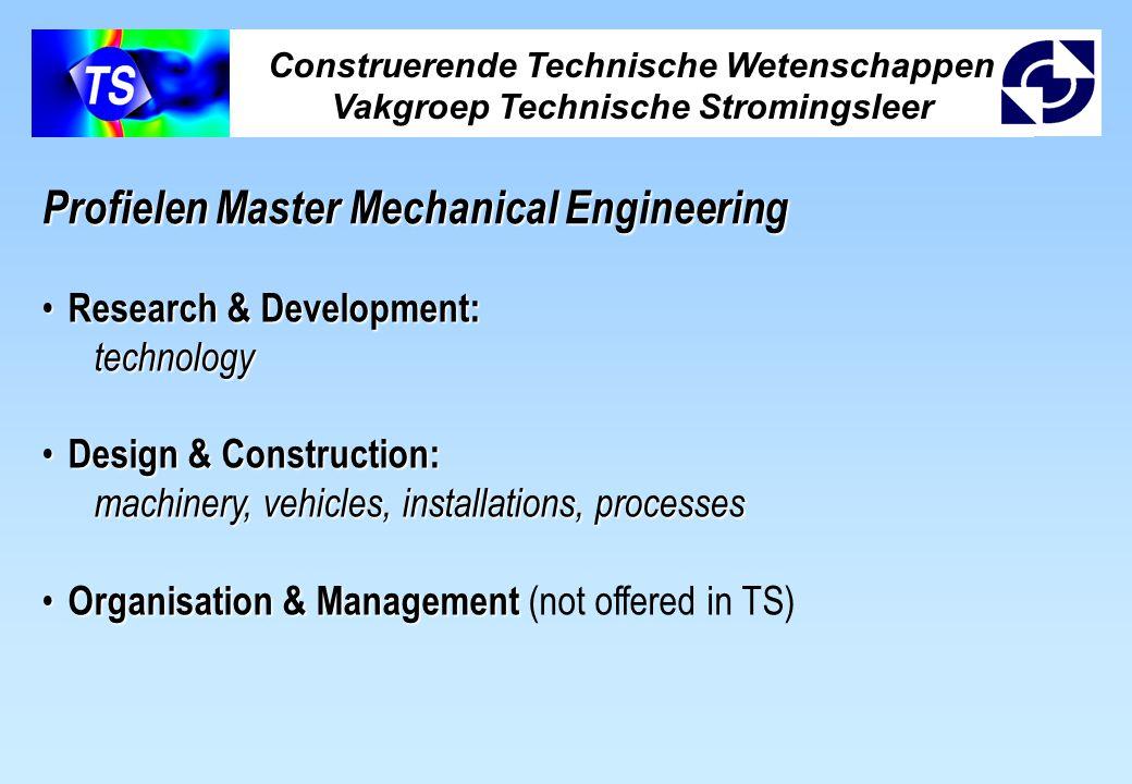 Construerende Technische Wetenschappen Vakgroep Technische Stromingsleer Research & Development: Research & Development:technology Design & Constructi