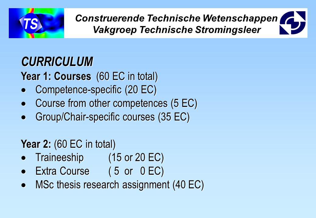 Construerende Technische Wetenschappen Vakgroep Technische Stromingsleer CURRICULUM Year 1: Courses (60 EC in total)  Competence-specific (20 EC)  Course from other competences (5 EC)  Group/Chair-specific courses (35 EC) Year 2: (60 EC in total)  Traineeship(15 or 20 EC)  Extra Course( 5 or 0 EC)  MSc thesis research assignment (40 EC)