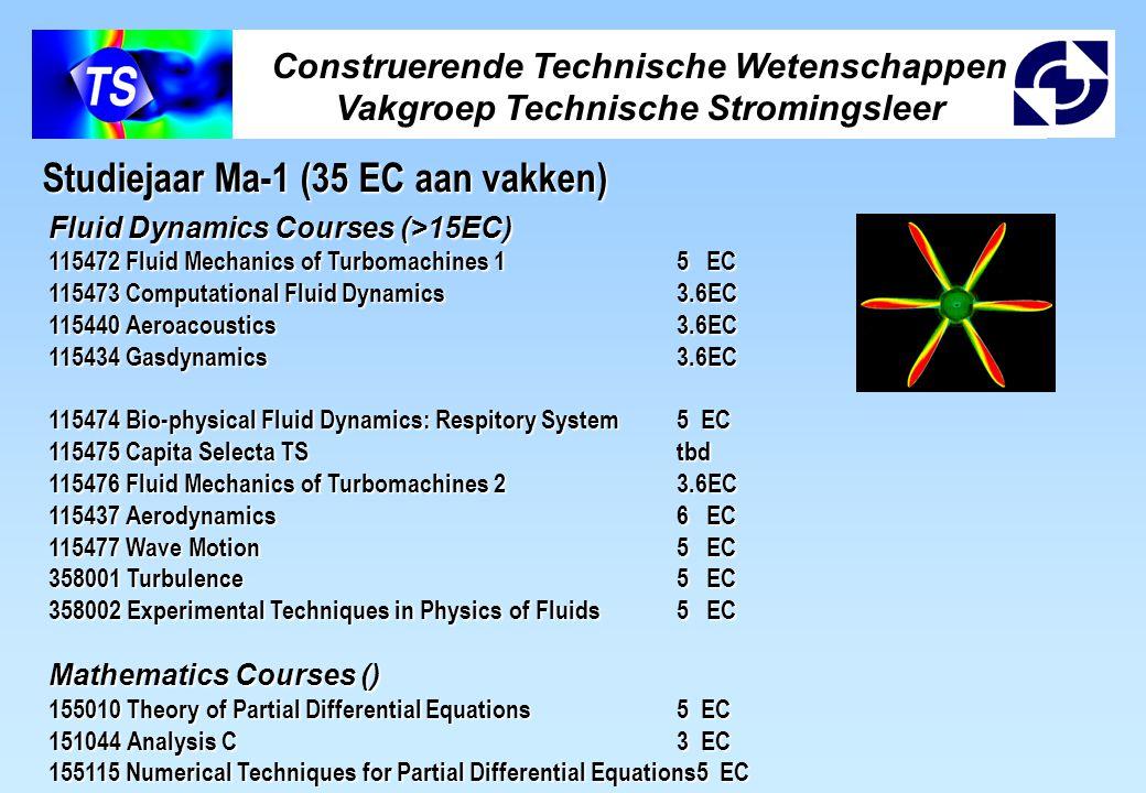 Construerende Technische Wetenschappen Vakgroep Technische Stromingsleer Studiejaar Ma-1 (35 EC aan vakken) Fluid Dynamics Courses (>15EC) 115472 Flui